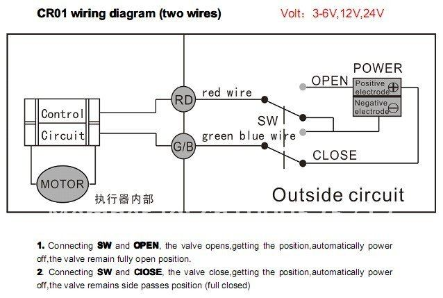 switchmaster mid position valve wiring diagram organisation of tall flat acl lifestyle : 47 images - diagrams ...