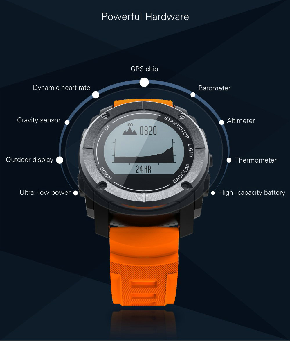 Greentiger GPS Outdoor S928 Smart Watch Heart Rate Monitor Smart Wristband Sport Smartwatch for Android IOS Phone 6