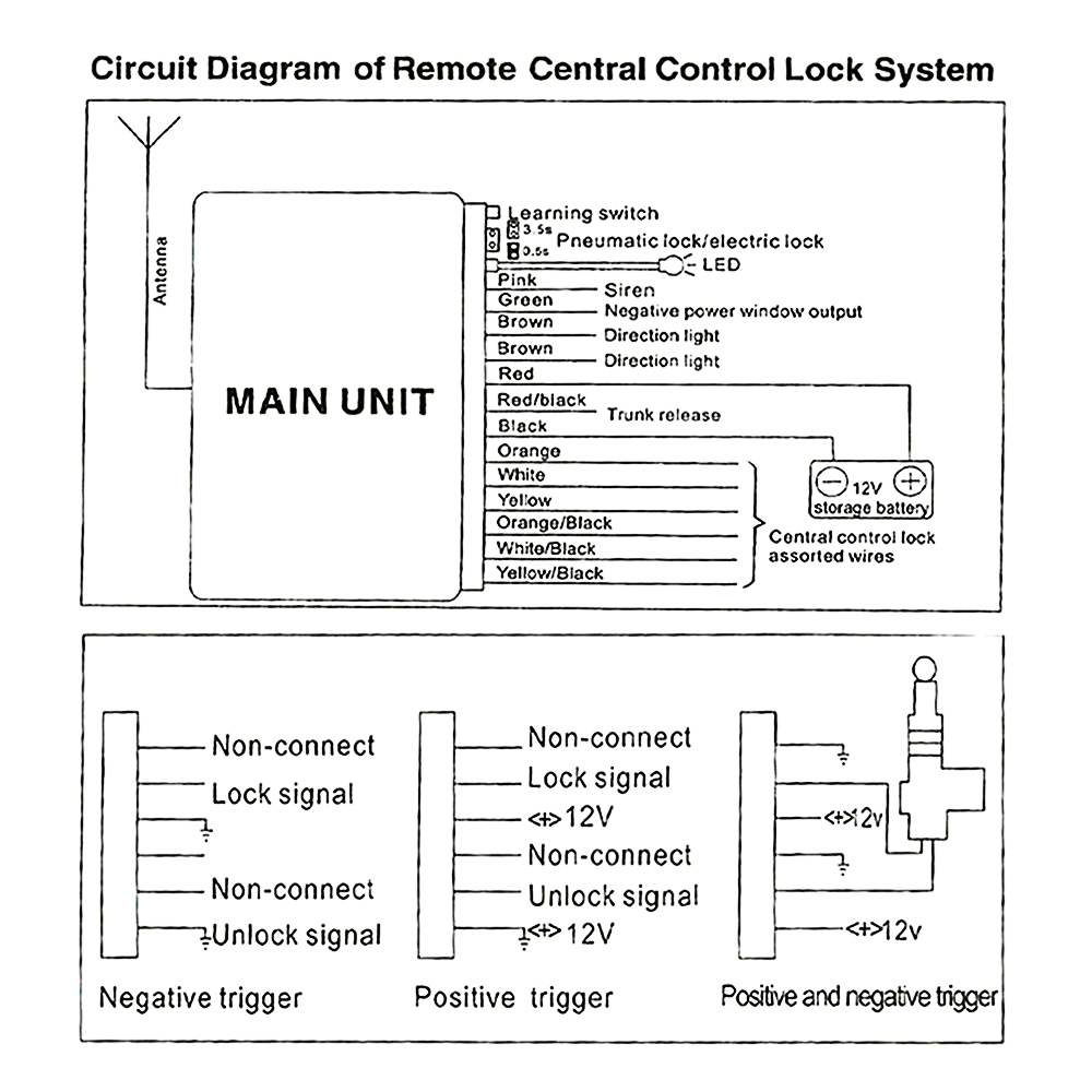 car keyless entry wiring diagram car alarm systems auto remote central kit door lock vehicle  car alarm systems auto remote central
