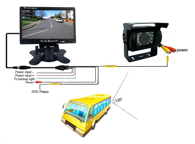 US $13 92 8% OFF|10M 15M 20M Night vision Parking Backup Rear View Camera /  DVD / VCD Car Bus truck 24V Monitor-in Vehicle Camera from Automobiles &
