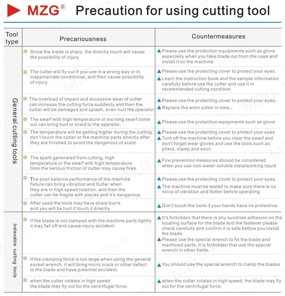 Precaution for using cutting tool