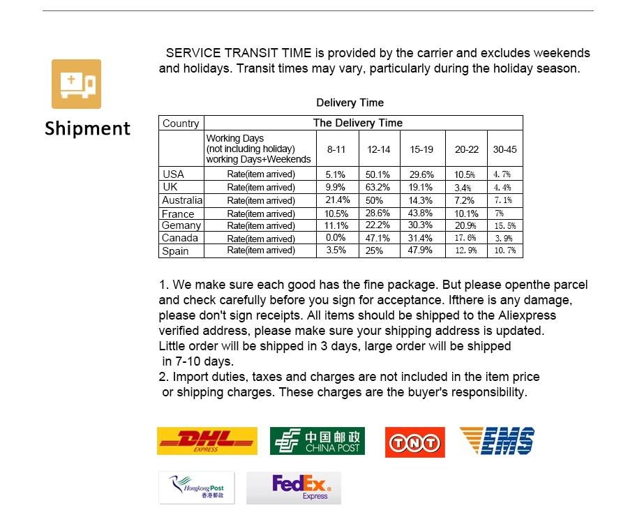 Shipment-2
