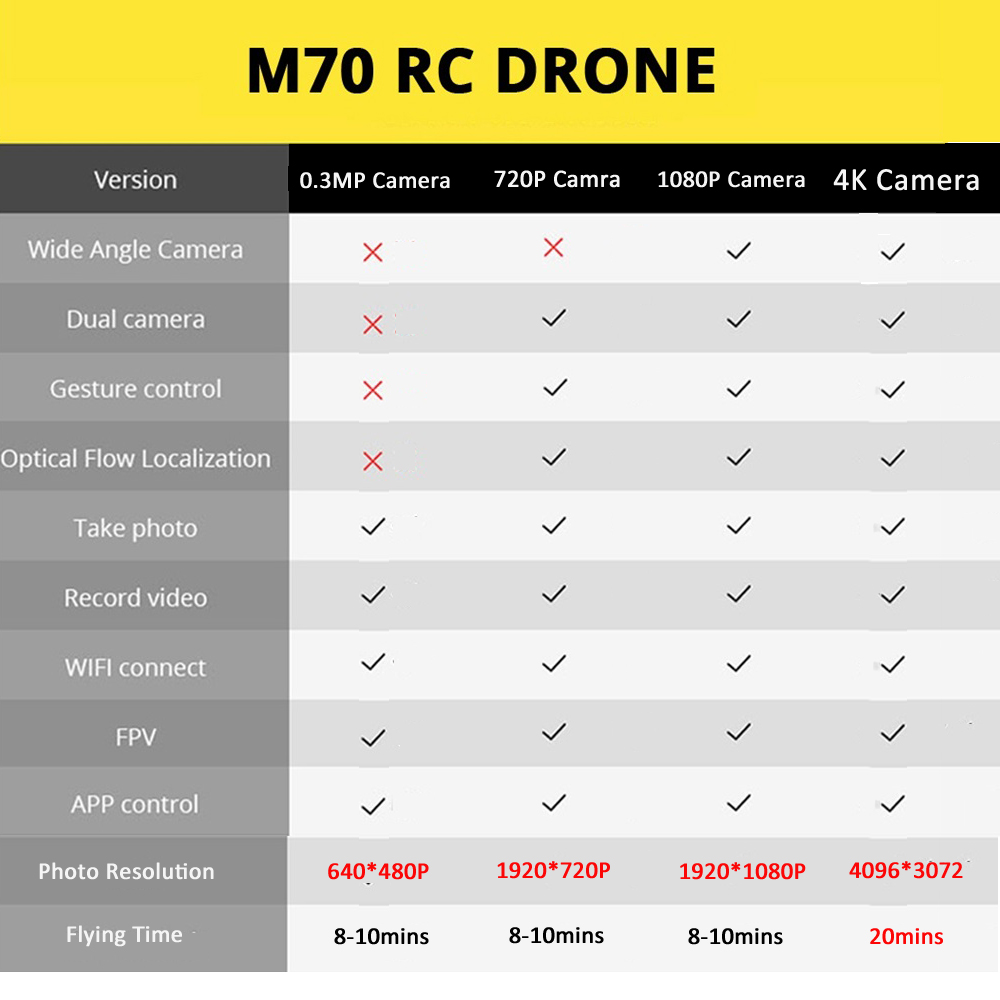 6 drone profissional-1