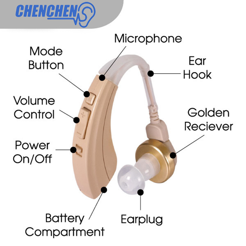 Adjustable Hearing Aids Deaf Digital Tone Listen Hear Clear Hearing AID Ear Care Audiphone Sound Amplifier