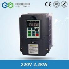 2.2kw/4kw 220v konwerter częstotliwości ac i konwerter wyjście 3 fazy 650HZ silnik ac sterownik pompy wody/napędy ac