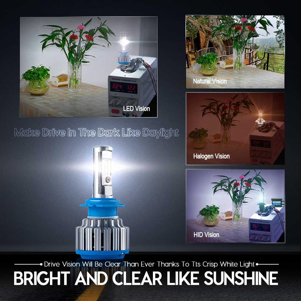CNSUNNYLIGHT Car Headlight H7 H4 LED H8/H11 HB3/9005 HB4/9006 H1 H3 9012 H13 9004 9007 70W 7000lm Auto Bulb Headlamp 6000K Light