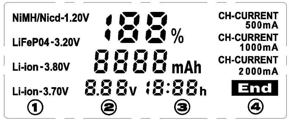 ni-mh battery charger
