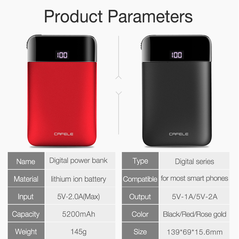 CAFELE Mini Power Bank Dual USB Output Portable External Battery Pack Portable for iphone Andriod Micro USB Phones 5200 8000mAh in Power Bank from Cellphones Telecommunications