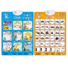 Alphabet Music Phonic Wall Language Learning English Chinese bilingual baby Education Machine toy Hanging Chart NEW