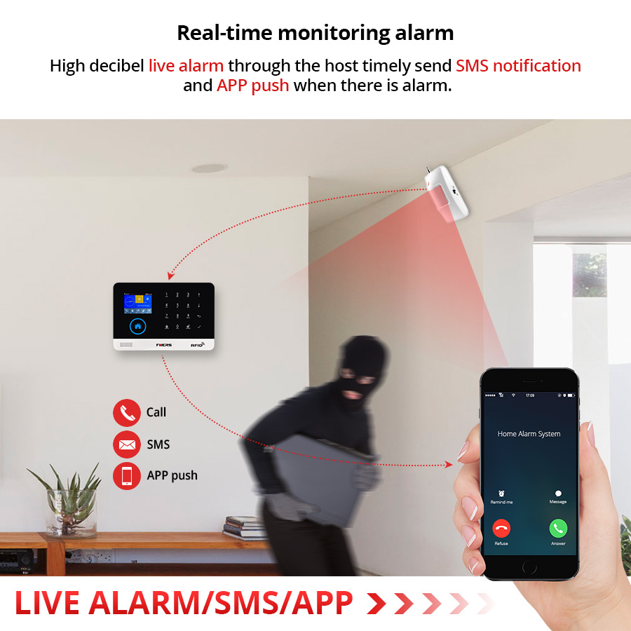 Image 4 - FUERS Upgrade PG103 WIFI GPRS GSM Home Security Alarm System APP Control Siren Smoke PIR Motion Humidity Detector RFID DIY Set-in Alarm System Kits from Security & Protection