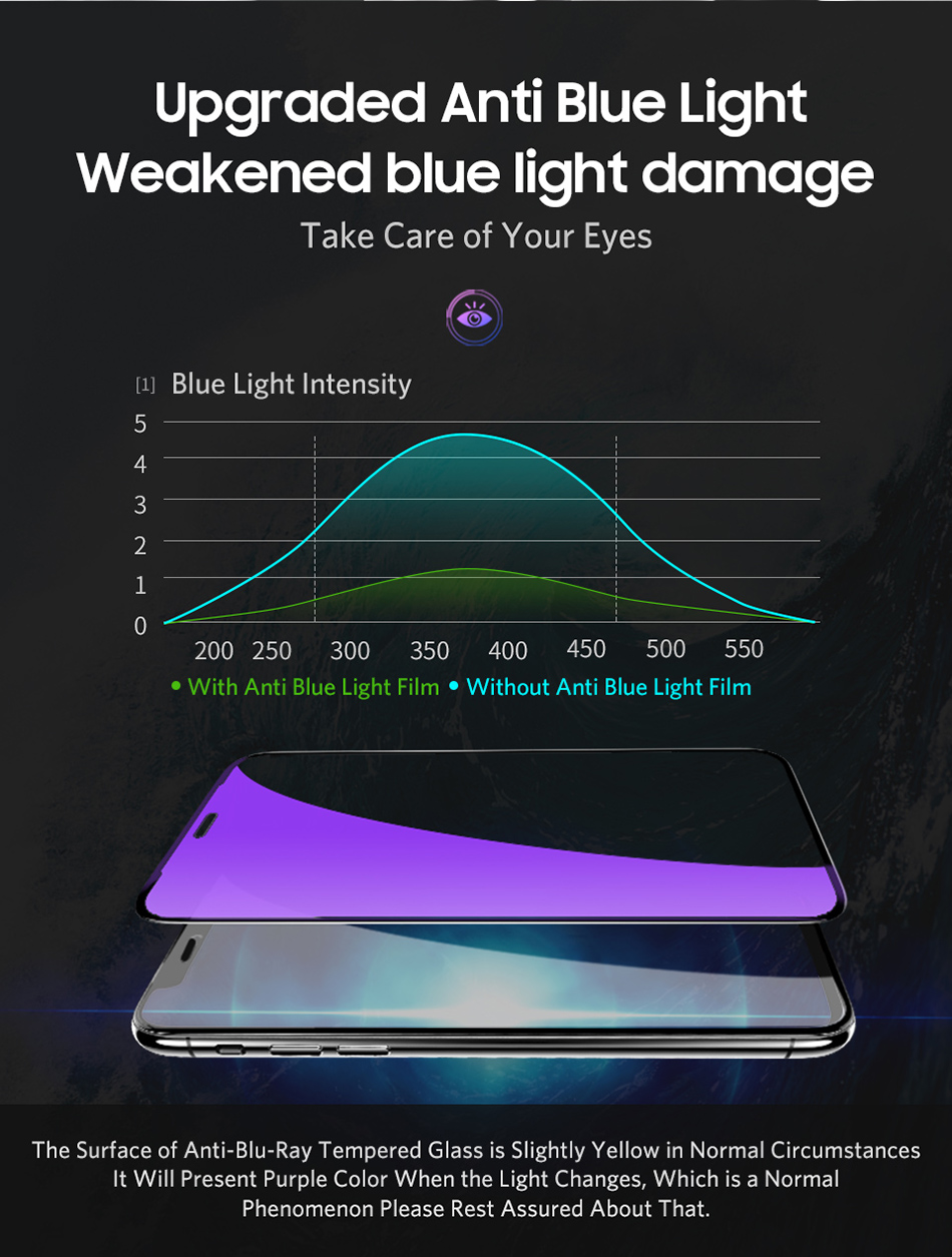 Benks 0.3mm Full Cover Tempered Glass For iPhone XS 5.8'' XS MAX 6.5'' XR 6.1 HD Screen Protector Anti Blu Ray Glass Front Film (12)