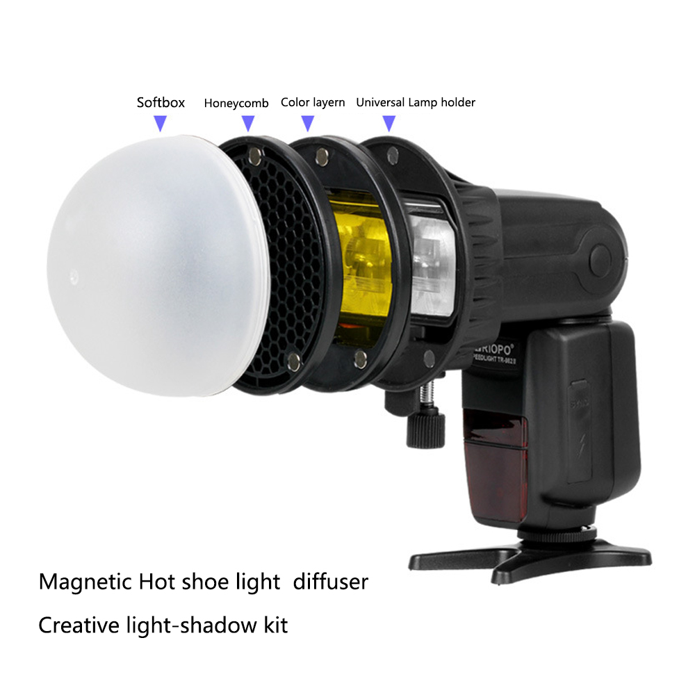 Mcoplus TRIOPO MagDome Color Filter Reflector Honeycomb Diffuser Ball Photo Accessories Kits For GODOX YONGNUO Flash Replace