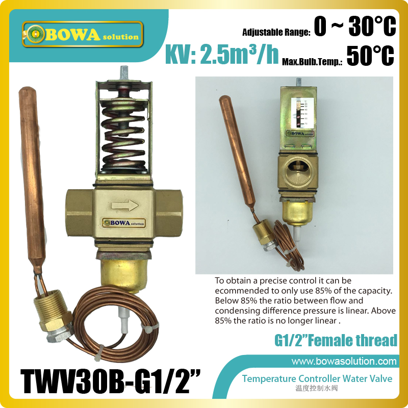 Thermo. operated water valves are used for proportional regulation of flow quantity, depending on the setting and the sensor 5 16 bi flow solenoid valves are mainly used for the defrosting of supermarket refrigeration and freezer equipments by hot gas