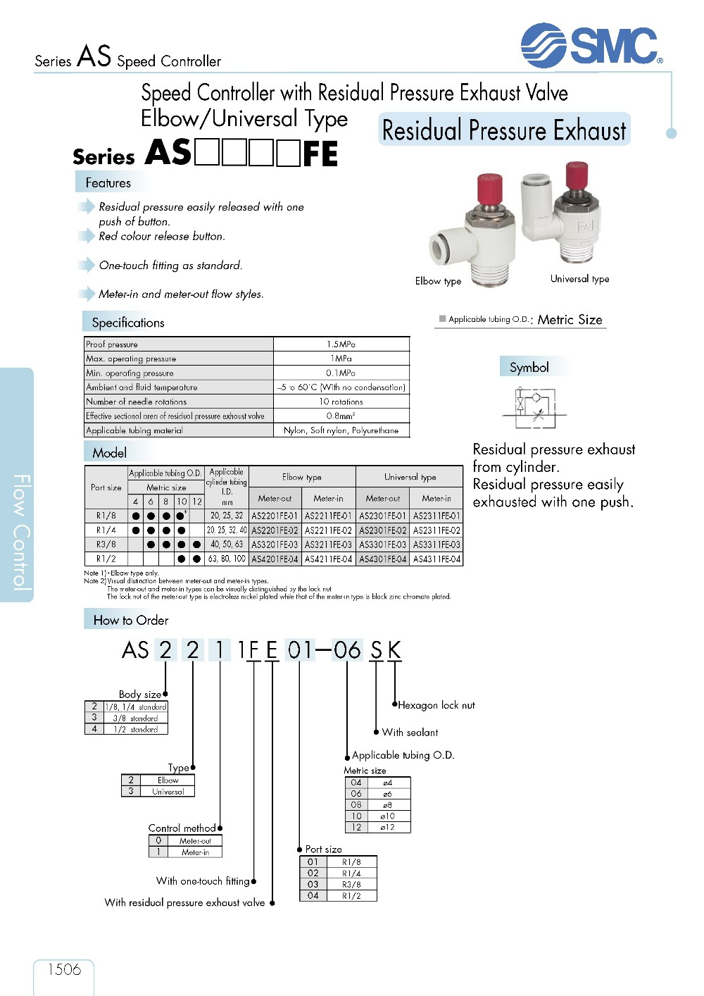 Brand New Japan Smc Genuine Speed Controller As1001f 06 A938 Jialing Atv Wiring Diagram 2006 Getsubject Aeproduct