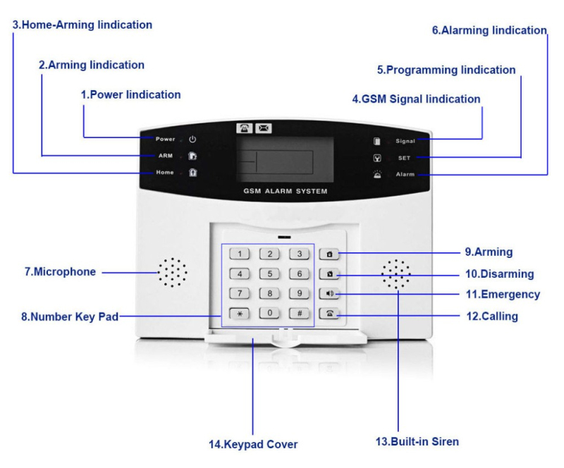 AG-security 500 Burglar Alarm4