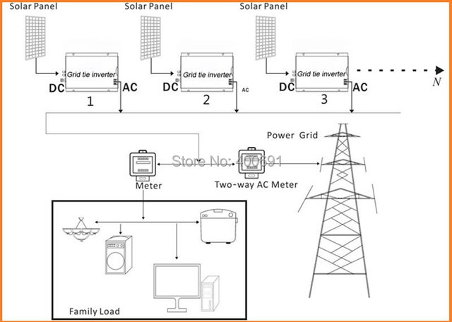 500w grid tie solar wiring diagram wiring diagrams scematic rh 86 jessicadonath de grid-tie system wiring diagram solar panel grid tie wiring diagram