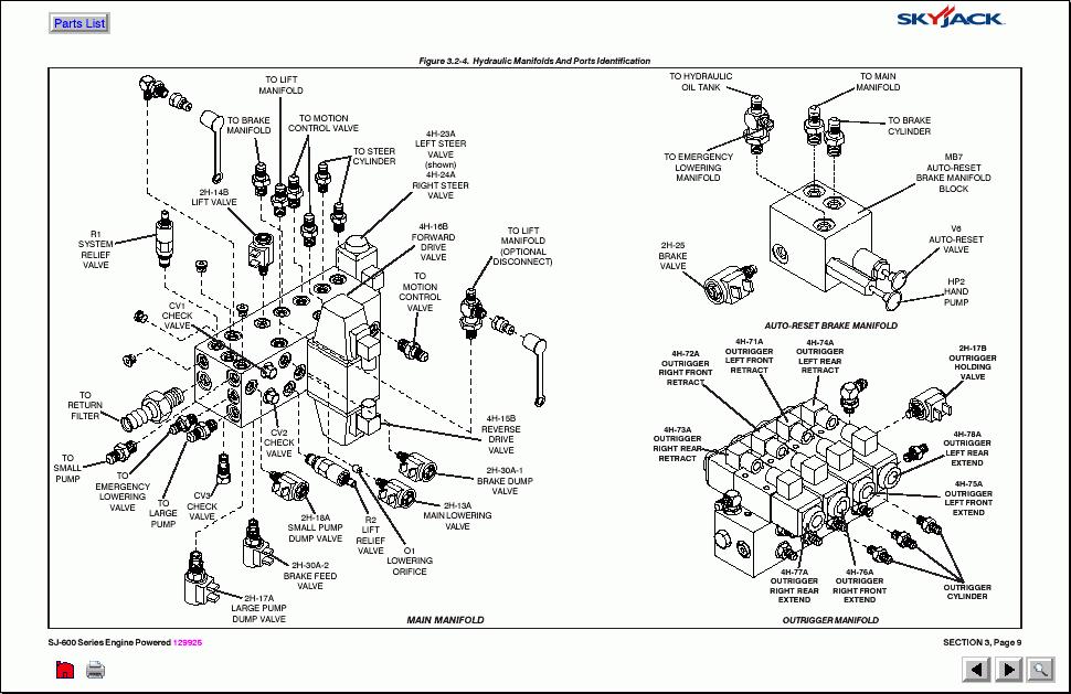 skyjack scissor lift wiring diagram 3219