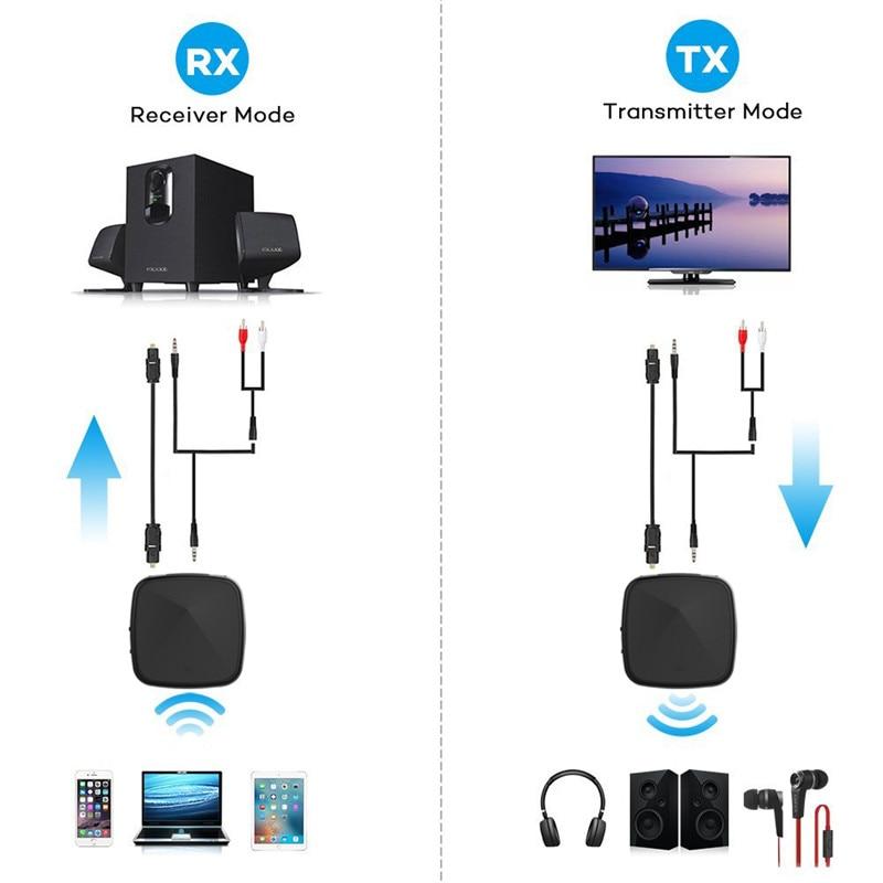Bluetooth transmitter 3