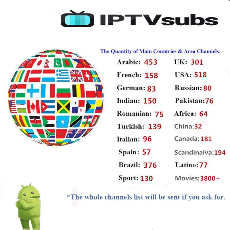Image 5 - フランス IPHD iptv サブスクリプション + 4700 チャンネルヨーロッパアラビアフランスベルギー IPTV アンドロイドテレビボックススマートテレビ用 m3u ボックス -    グループ上の 家電製品 からの セット トップ ボックス の中