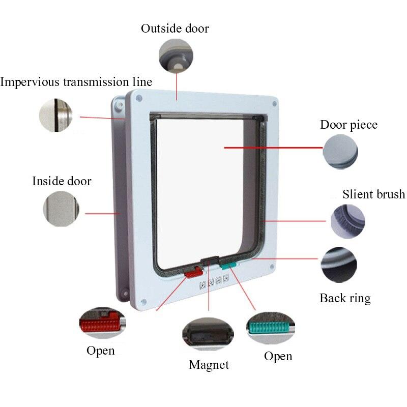 Mrosaa Intellgent Control 4 Way Cat Doors ABS Animal Small Pet Cat Dog Gate Door Pet Supplies Safe Flap Door Pet Kitten door