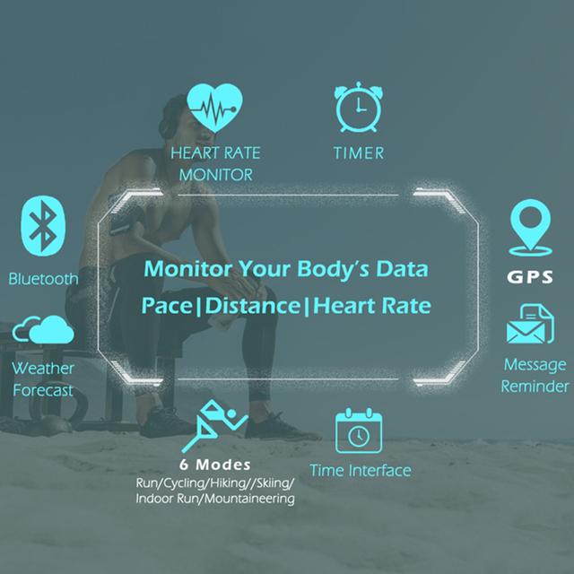 Pulsera inteligente GPS Fitness