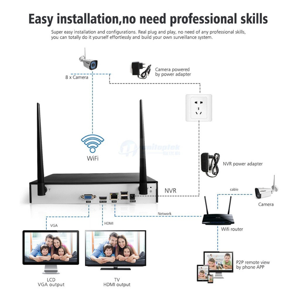8CH H.265 CCTV System Wireless 1080P NVR KIT 8PCS 2MP IR Outdoor P2P WIFI IP CCTV Security Camera System Video Surveillance Kit-in Surveillance System from Security & Protection    3