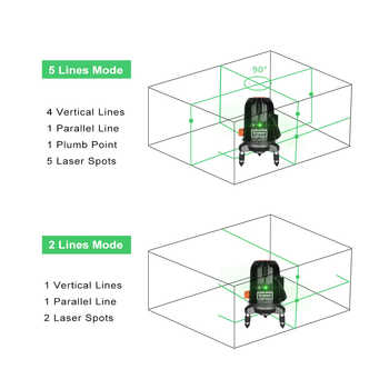 DEKO DKLL50-S1 5 Lines 6 Points Laser Level Green Laser Lines Multipurpose Cross-Line Outdoor Tilt Mode Can Work with Detector