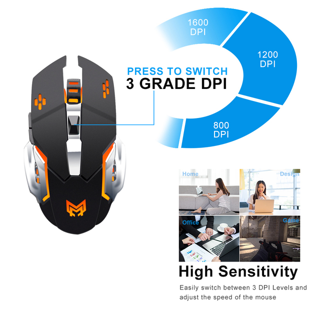 Anmck Wireless Rechargeable Gaming Mouse 2.4Ghz Optical RGB Ergonomic Gamer Protable 4