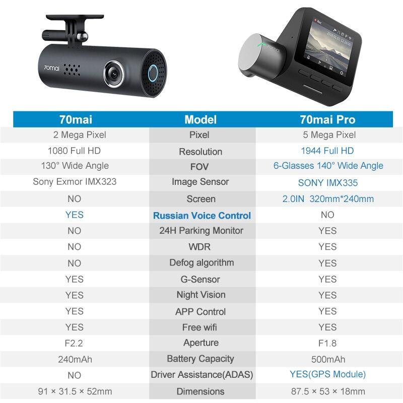 Nouveau Xiaomi 70mai Dash Cam Pro GPS IMX335 WIFI Voix Smart Control Nuit Version DVR 1944 P HD 140FOV caméra embarquée pour voiture 24 H moniteur de stationnement - 5