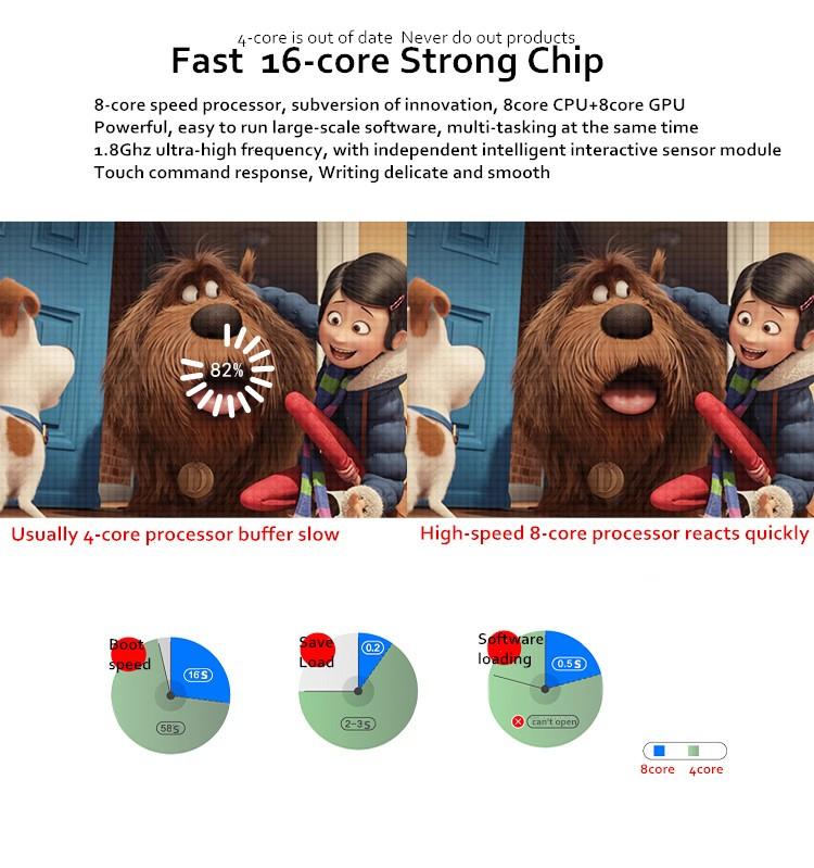 éducation 1080 Mini tactile 11