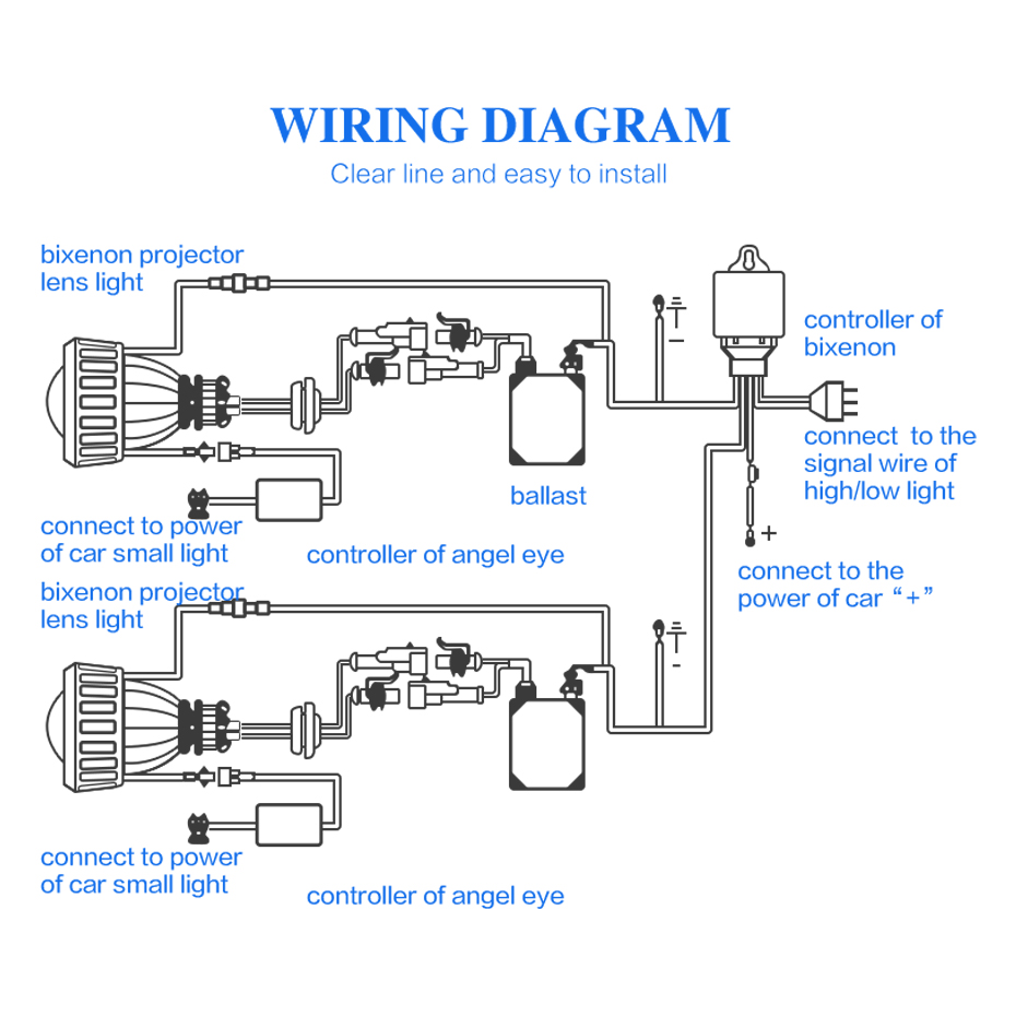 2018 Car Styling 25 Bi Xenon Hid Projector Lens Headlight Bulb Wiring Diagram 2 3