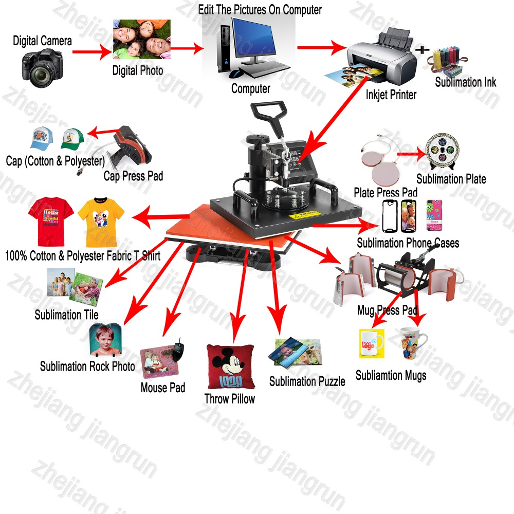 Advanced New Design 6 In 1 Sublimation Machinedigital Tshirt Diagram Of A Digital Printer All The Countries We Send By Fedex And Dhl Or Aramexit Will Takes About 3 5 Business Daysfor Most North American Australian Europeanasian