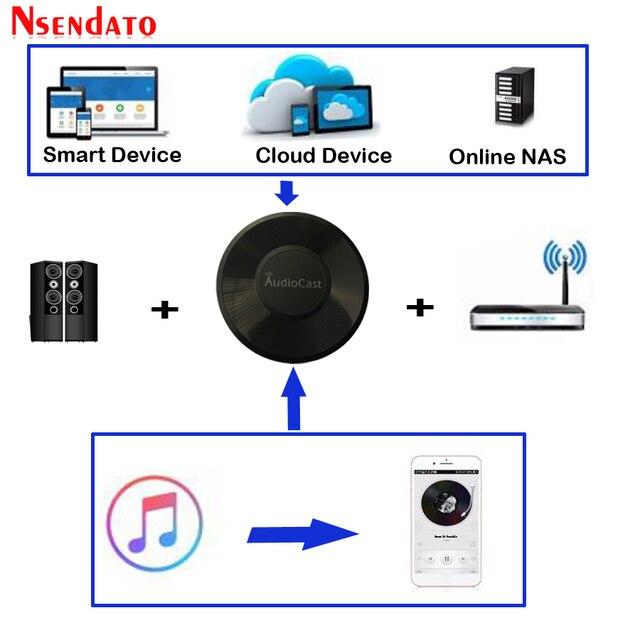 Audiocast M5 Cho DLNA Airplay Adapter Không Dây Wifi Âm Nhạc Âm Thanh Streamer Thu Âm Thanh Loa Nghe Nhạc Cho Spotify Phòng Suối