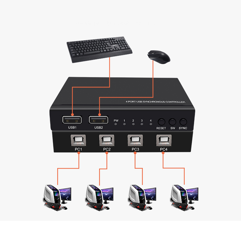 4 Ports Usb Screen Splitter Kvm Switcher Synchronous Controller Keyboard Mouse Sharing Switch Roaming Adapter