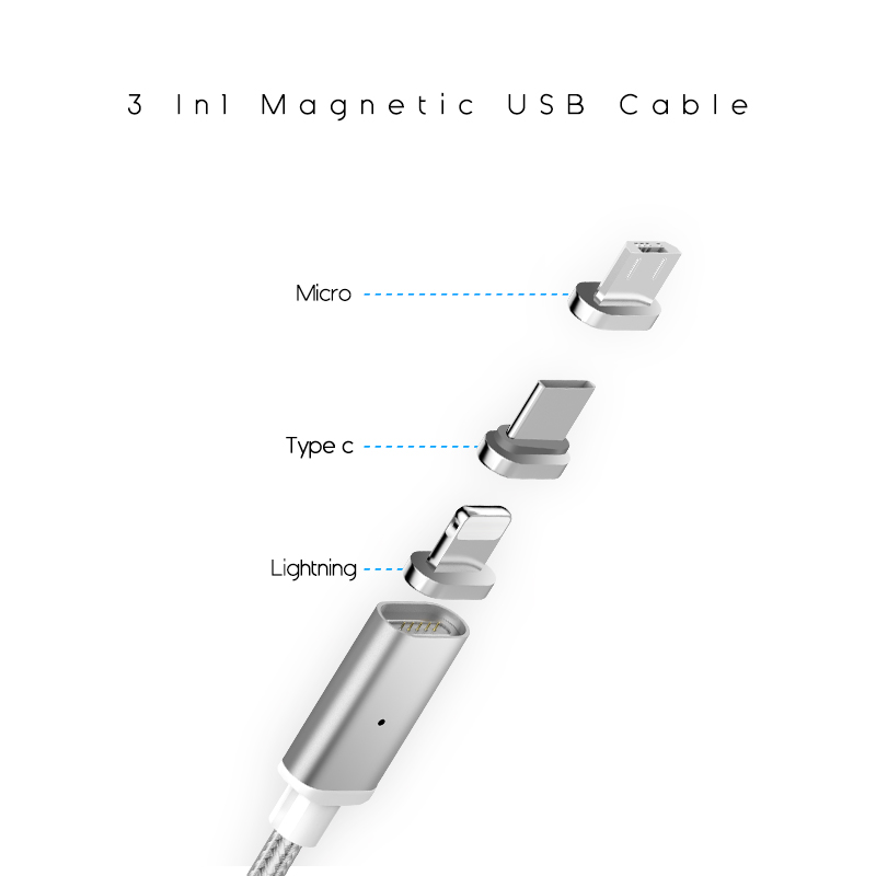 Suntaiho Magnetic Cable Fast Charge USB Type C Nylon Braided For Samsung Galaxy S9 S8 Huawei P20  Type C Cable USB C for Macbook