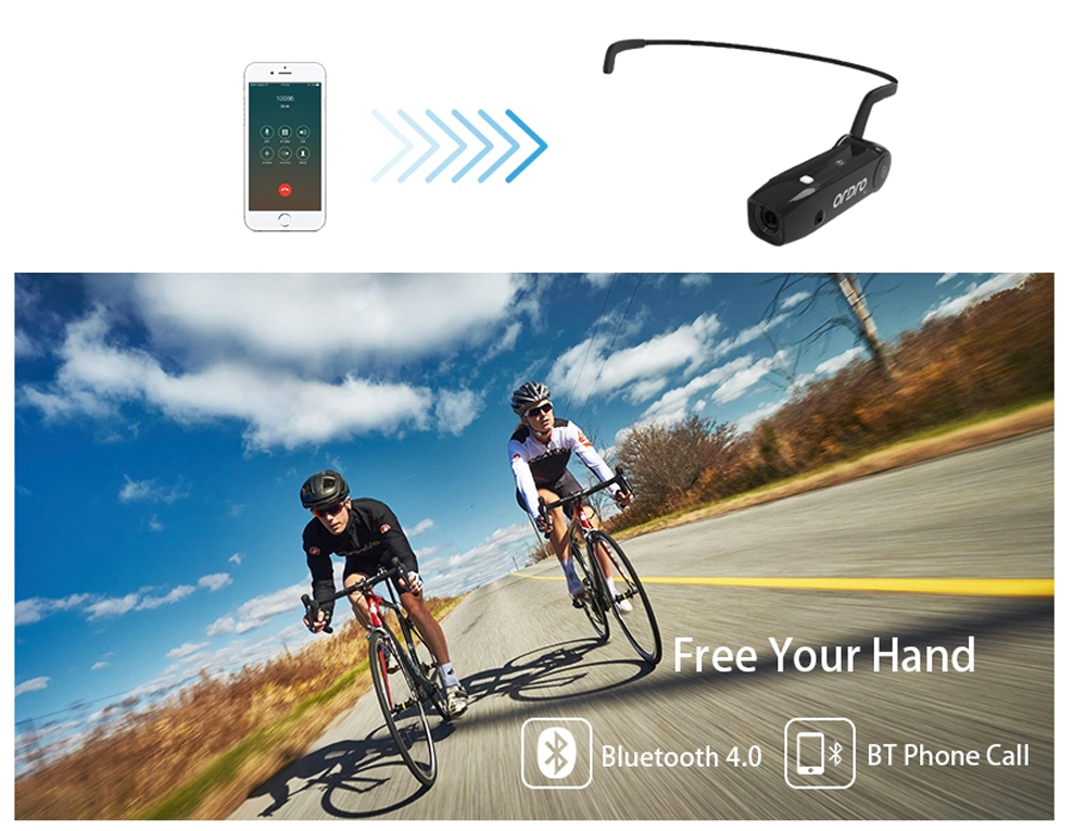 Asmile Bone Conduction Earphone Camcorder Bluetooth 4 .0 Hand Free Head Band Action Mini DV CameraAsmile Bone Conduction Earphone Camcorder Bluetooth 4 .0 Hand Free Head Band Action Mini DV Camera