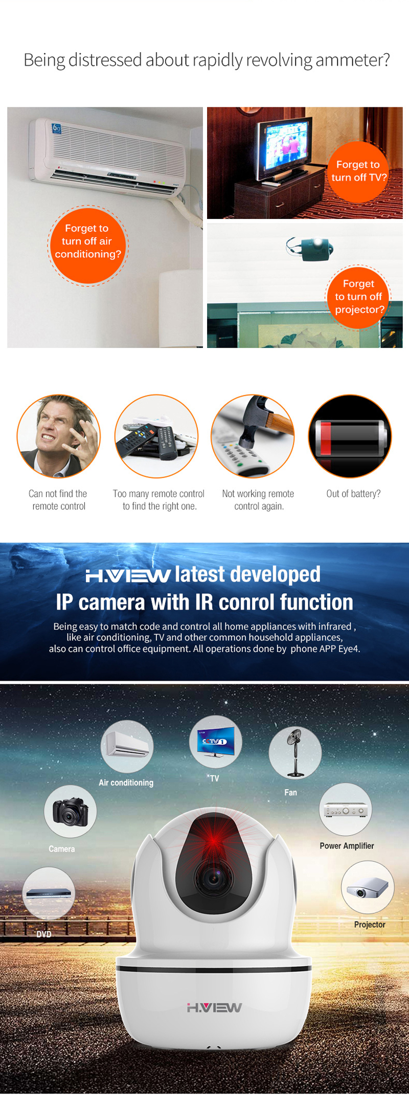 IP Camera 1080P Wifi Wireless Suveillance Camera IR Control Function  Infrared Control TV Air Conditioner On Smartphone
