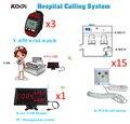 Software Estação De Enfermeira paciente Sistema de Paginação Sem Fio Receptor Equipamentos Hospitalares (1 exibição 3 relógio de pulso 15 botão de chamada)