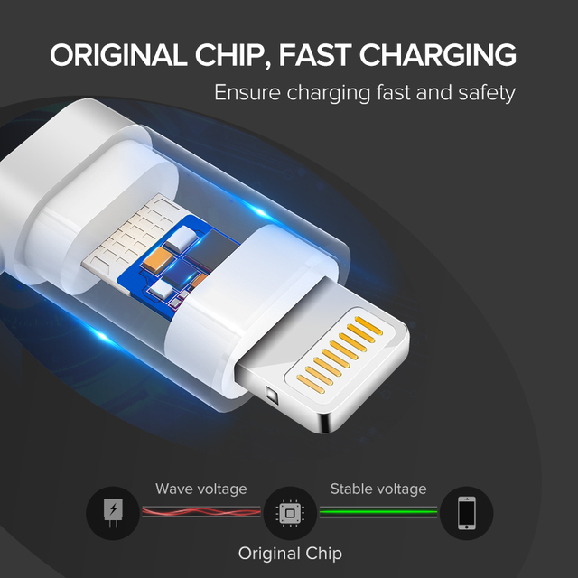 2.4 A Fast Charging All in One USB Cable for Phones