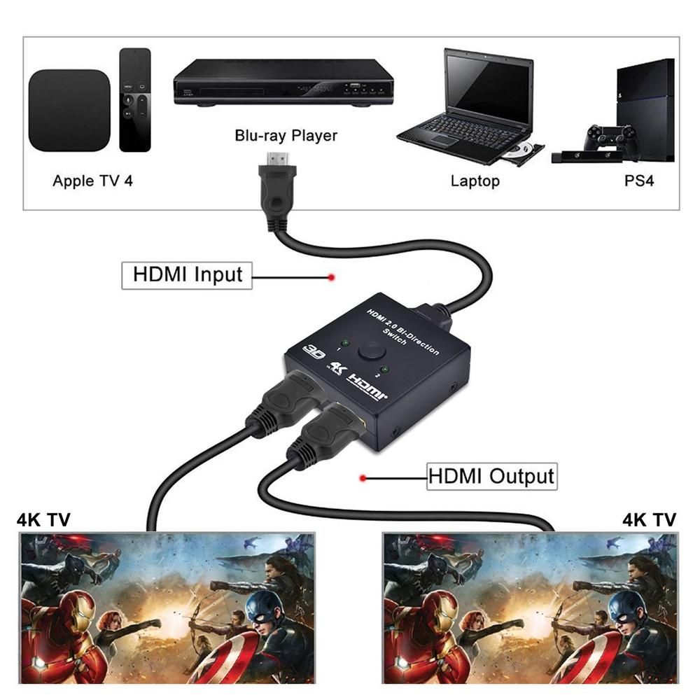 Uhd 4k Hdmi 2 0 Splitter Switch 2x1 Or 1x2 Hdmi Bi Directional Switcher Box Support Hdcp 2 2 Pass Through For Ps3 Ps4 Hdtv Hdmi Bi Directional Hdmi 2 0 Splitter4k Hdmi 2 0 Aliexpress