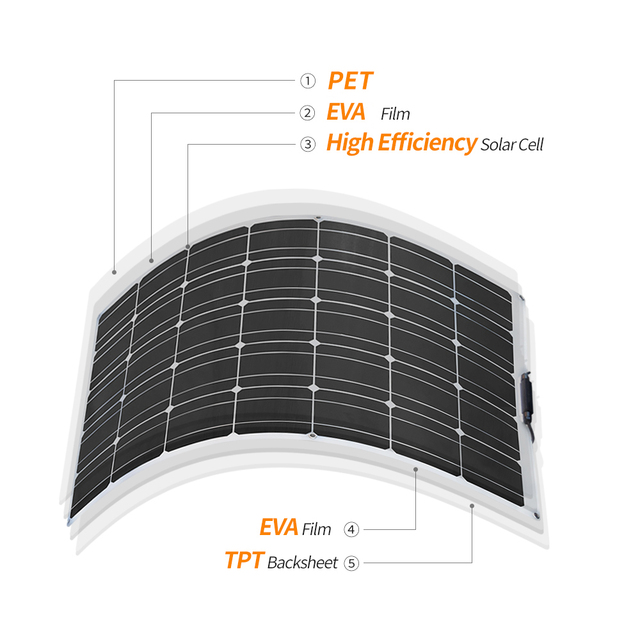 Flexible solar panel Solar cell 100W 200w 400w 600w 800w 1000w 12V 24V system off grid