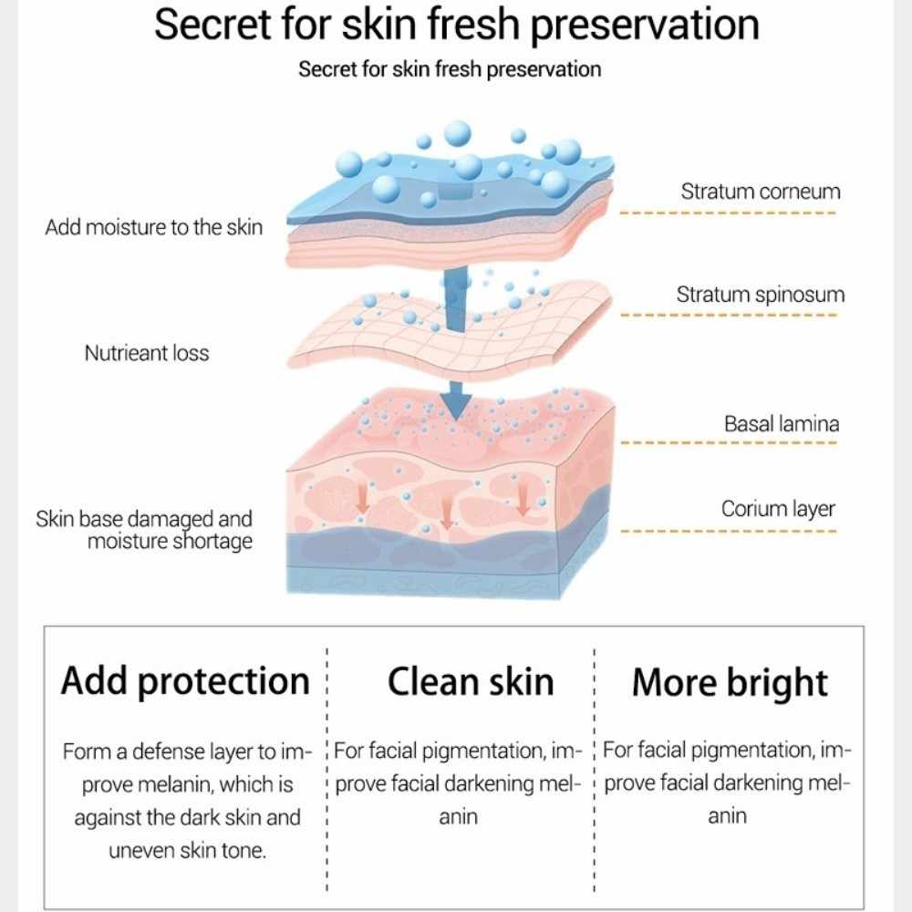small resolution of  15ml vitamin c face hyaluronic acid serum moisturizer essence anti wrinkle face serum anti aging