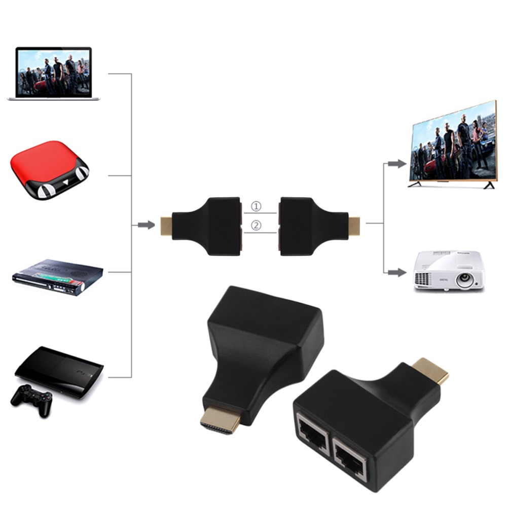 1 Pair Top Sale HDMI To Dual Port RJ45 Network Cable Extender Over by CAT-5e/6 1080p