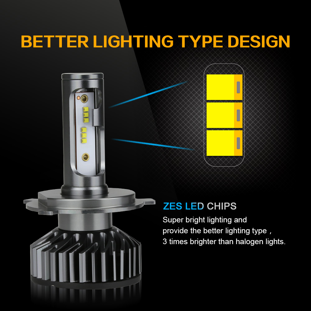 Image 3 - Zdatt H7 LED H4 ZES Car Light Canbus LED Headlight Bulb H1 H8 H9 H11 HB3 9005 9006 HB4 12000LM 100W LED 6000K 12V 24V Auto Lamp-in Car Headlight Bulbs(LED) from Automobiles & Motorcycles