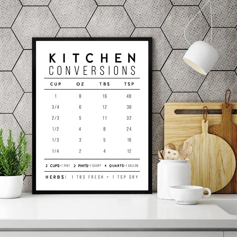 Kitchen Conversions Modern Farmhouse