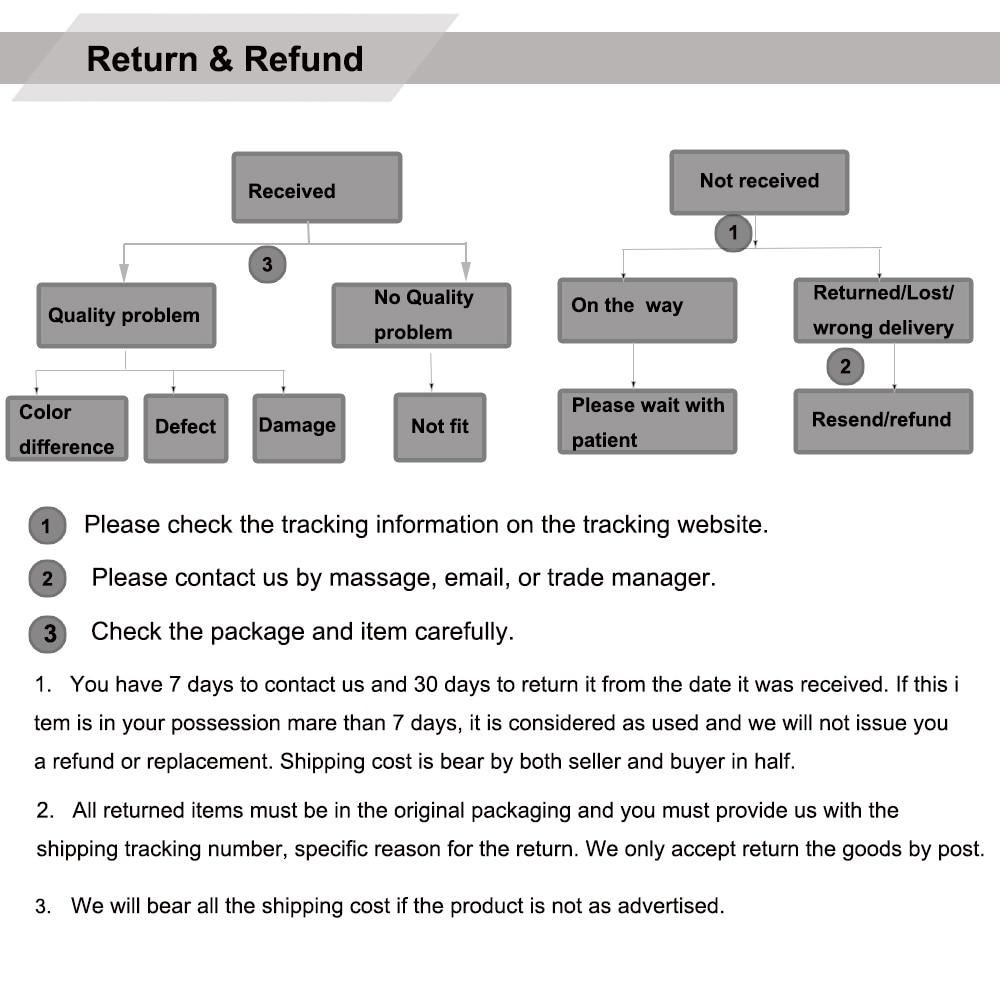 Return and Refund