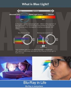 Image 5 - คู่เลนส์Anti Blue Ray Asphericเลนส์Prescriptionสายตาสั้นแว่นตาPresbyopiaเลนส์ป้องกันรังสี1.56 & 1.61 & 1.67 Index