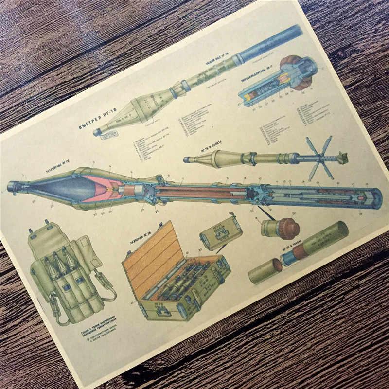 """RMG-110 جديد وصول """"صاروخ قاذفة"""" كرافت ورقة خمر ملصق جدار صور لغرفة المعيشة ديكور المنزل 42x30 سنتيمتر"""