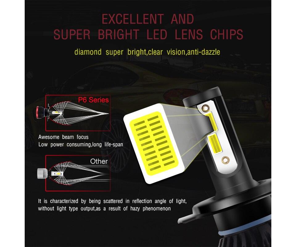 super bright led lens chips