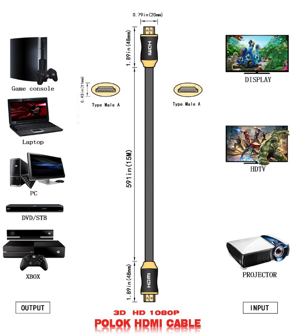HDMI-Cable-HDMI-to-HDMI-cable-HDMI-2-0-4k-3D-60FPS-Cable-for-HD-TV (1).jpg